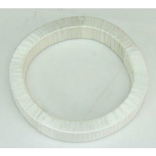 ACAL BFi Nanocrystalline Toroid Tape Wound Core weichmagnetische Kerne